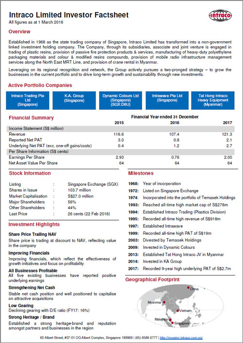 Intraco Limited Investor Factsheet