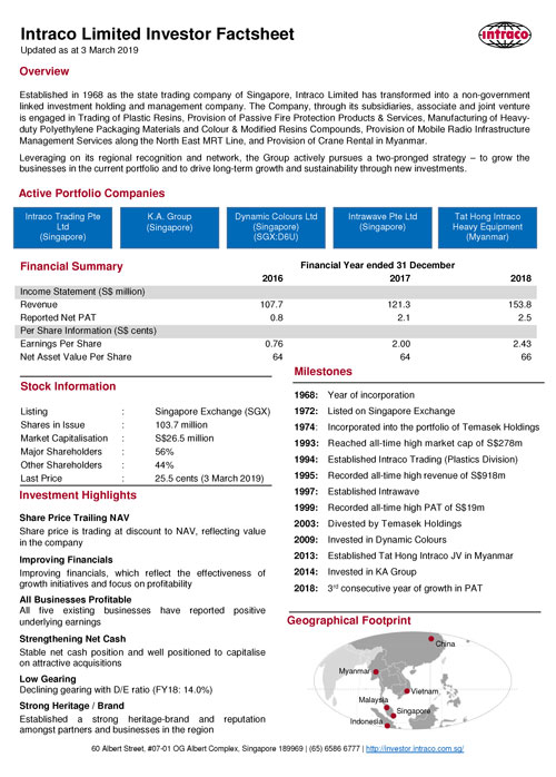 Intraco Limited Investor Factsheet